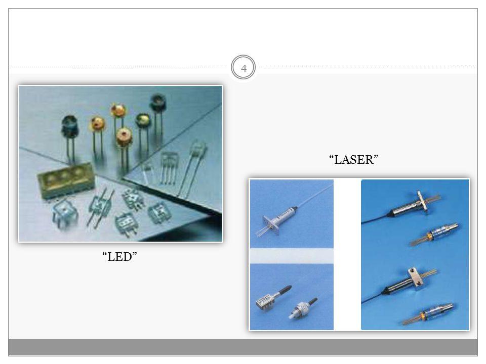 Single-Mode Laser Single mode laser, memiliki modus longitudinal tunggal dan modus transverse tunggal Untuk mendapatkan modus longitudinal tunggal dapat dilakukan dengan beberapa cara:  Mengurangi panjang ruang lasing (L) sehingga jarak frekuensi (Δf ) lebih besar dari lebar garis transisi laser  Misalnya ruang Fabry-Perot L = 250 μm, Δλ = 1 nm, pada λ = 1300 nm.