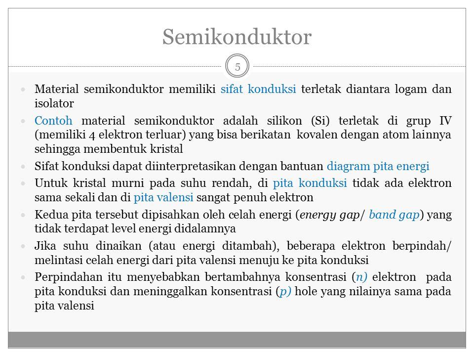 Semikonduktor Material semikonduktor memiliki sifat konduksi terletak diantara logam dan isolator Contoh material semikonduktor adalah silikon (Si) terletak di grup IV (memiliki 4 elektron terluar) yang bisa berikatan kovalen dengan atom lainnya sehingga membentuk kristal Sifat konduksi dapat diinterpretasikan dengan bantuan diagram pita energi Untuk kristal murni pada suhu rendah, di pita konduksi tidak ada elektron sama sekali dan di pita valensi sangat penuh elektron Kedua pita tersebut dipisahkan oleh celah energi (energy gap/ band gap) yang tidak terdapat level energi didalamnya Jika suhu dinaikan (atau energi ditambah), beberapa elektron berpindah/ melintasi celah energi dari pita valensi menuju ke pita konduksi Perpindahan itu menyebabkan bertambahnya konsentrasi (n) elektron pada pita konduksi dan meninggalkan konsentrasi (p) hole yang nilainya sama pada pita valensi 5