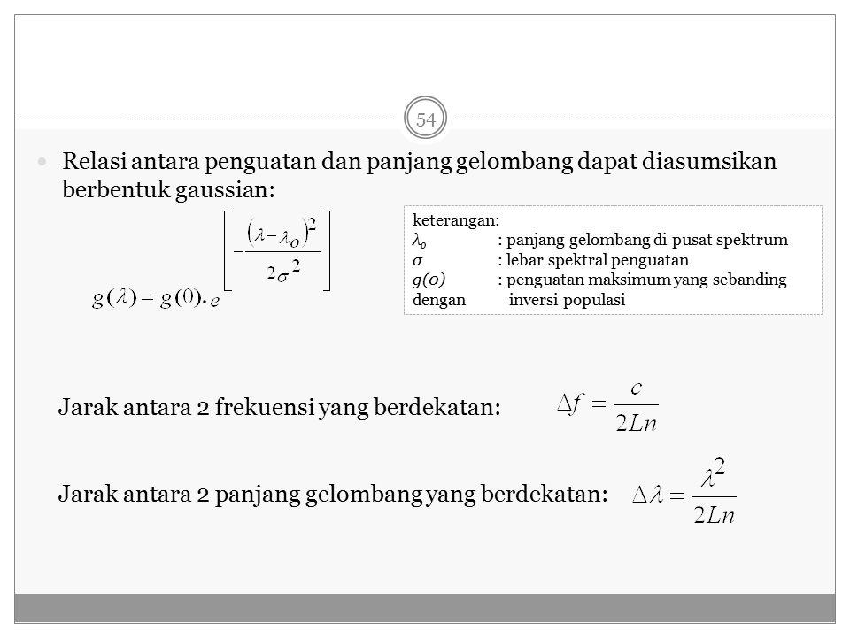 Relasi antara penguatan dan panjang gelombang dapat diasumsikan berbentuk gaussian: keterangan: λ o : panjang gelombang di pusat spektrum σ: lebar spektral penguatan g(0): penguatan maksimum yang sebanding dengan inversi populasi Jarak antara 2 frekuensi yang berdekatan: Jarak antara 2 panjang gelombang yang berdekatan: 54