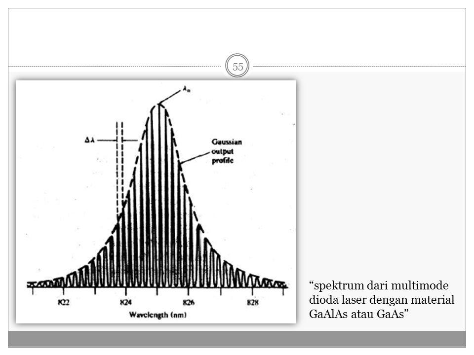 spektrum dari multimode dioda laser dengan material GaAlAs atau GaAs 55