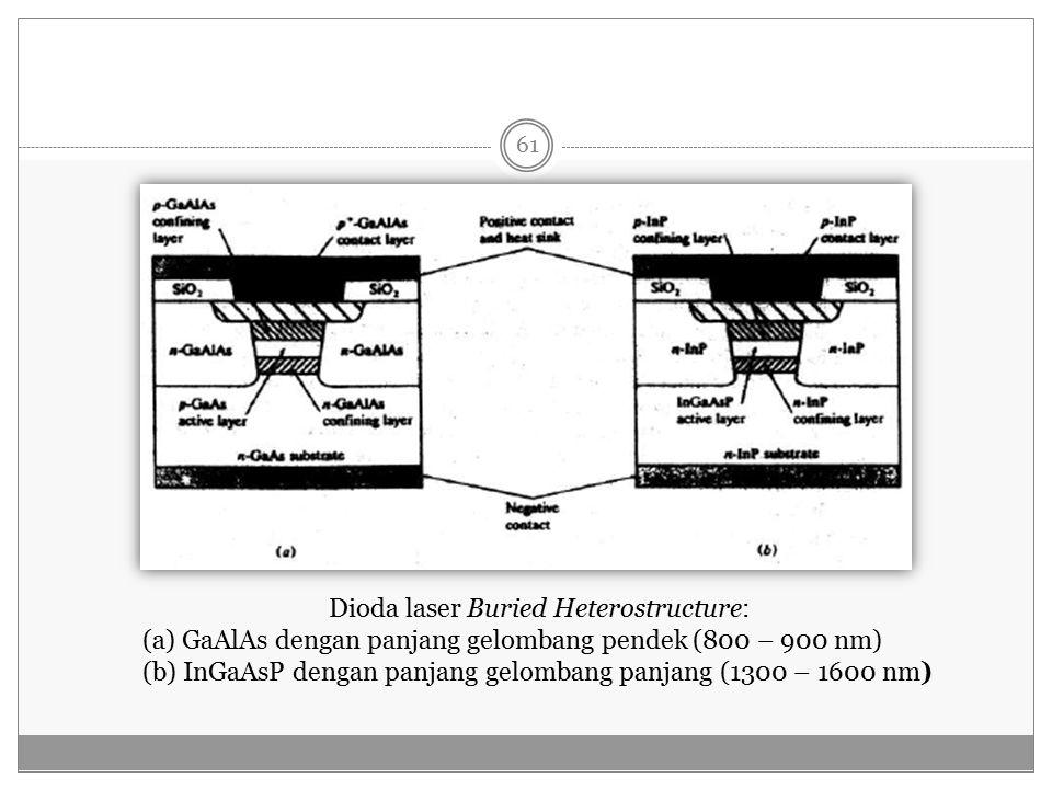 Dioda laser Buried Heterostructure: (a) GaAlAs dengan panjang gelombang pendek (800 – 900 nm) (b) InGaAsP dengan panjang gelombang panjang (1300 – 1600 nm) 61