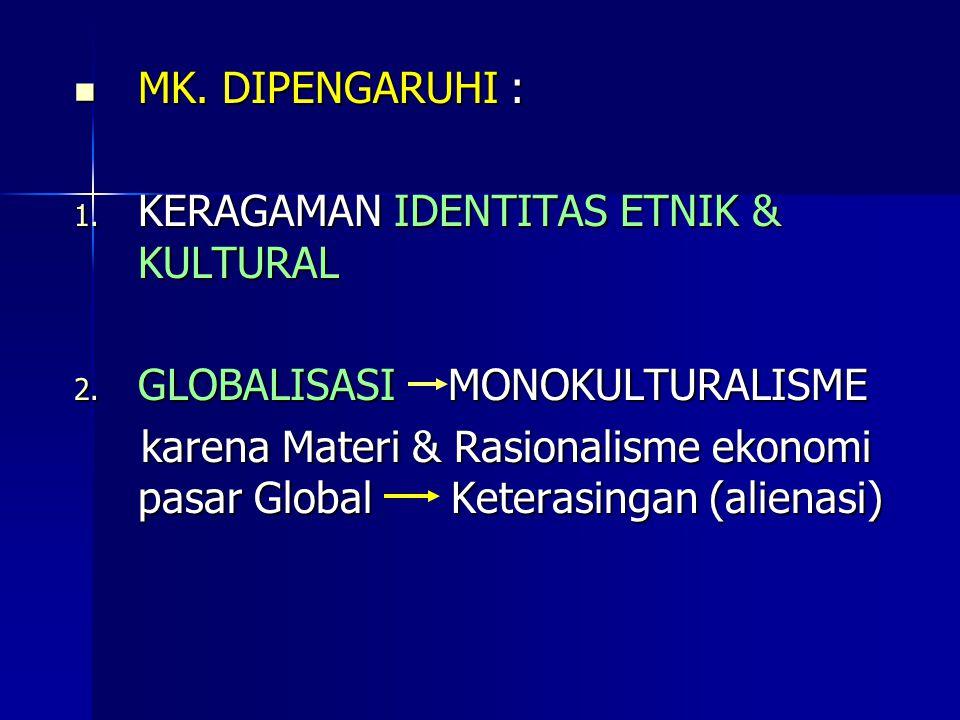 MK. DIPENGARUHI : MK. DIPENGARUHI : 1. KERAGAMAN IDENTITAS ETNIK & KULTURAL 2.