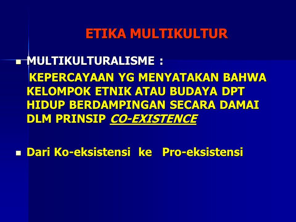 penyelenggara negara & Masyarakat LEMAH DALAM REFLEKSI FILSAFAT POLITIK (ETIKA POLITIK) PEMISKINAN POLITIK Sehingga banyak kasus2 Korupsi/Kolusi/Nepotisme(KKN) Sehingga banyak kasus2 Korupsi/Kolusi/Nepotisme(KKN) Birokrasi pem.