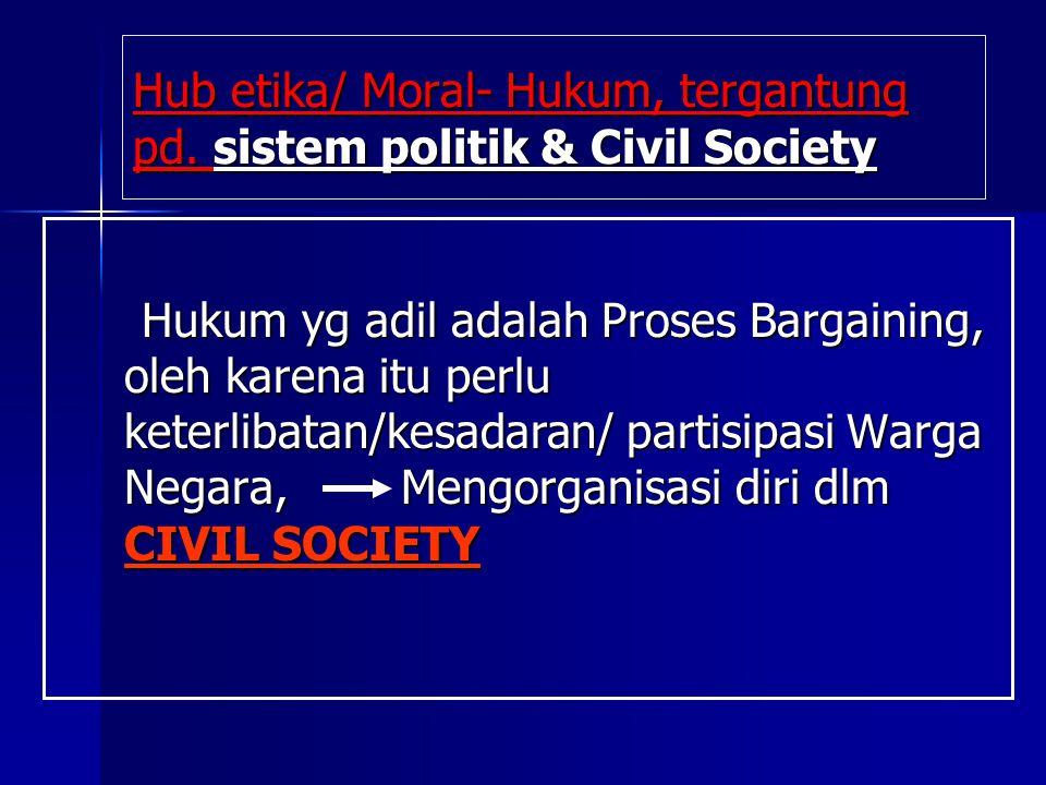 Hub etika/ Moral- Hukum, tergantung pd.