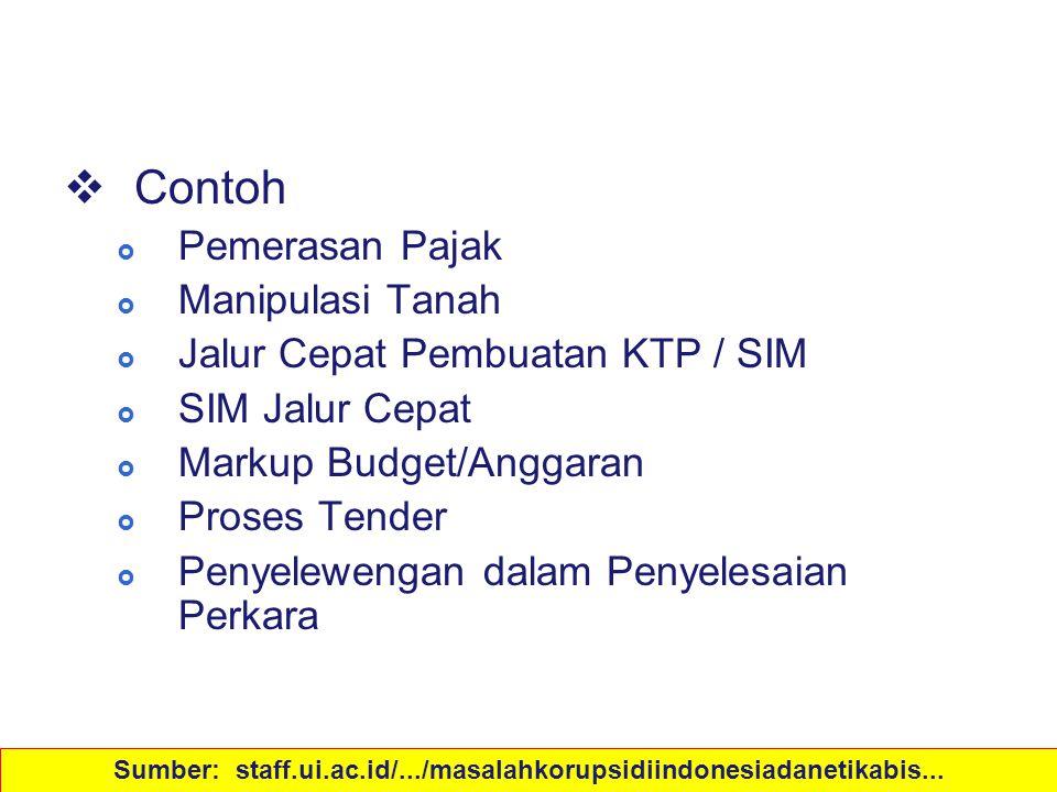 Modus Korupsi  Contoh  Pemerasan Pajak  Manipulasi Tanah  Jalur Cepat Pembuatan KTP / SIM  SIM Jalur Cepat  Markup Budget/Anggaran  Proses Tend