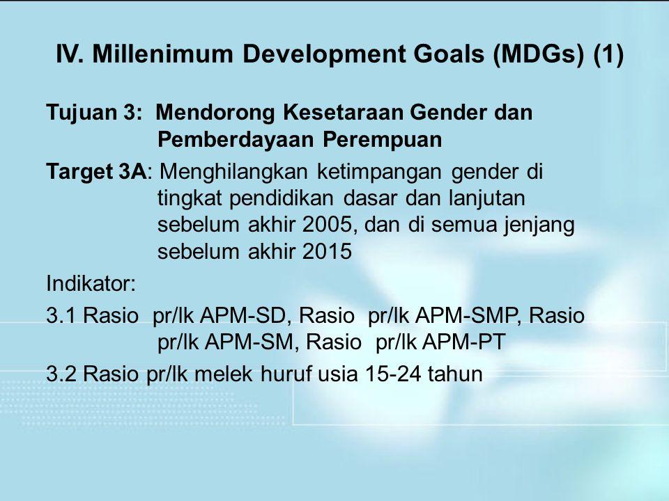 Tujuan 3: Mendorong Kesetaraan Gender dan Pemberdayaan Perempuan Target 3A: Menghilangkan ketimpangan gender di tingkat pendidikan dasar dan lanjutan