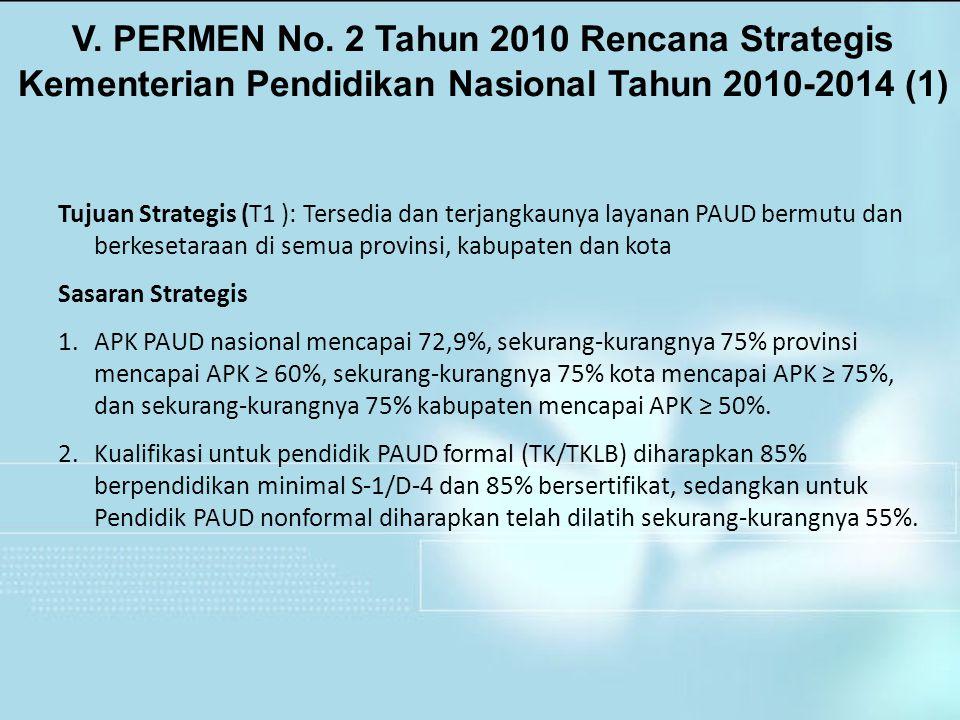 V. PERMEN No. 2 Tahun 2010 Rencana Strategis Kementerian Pendidikan Nasional Tahun 2010-2014 (1) Tujuan Strategis (T1 ): Tersedia dan terjangkaunya la