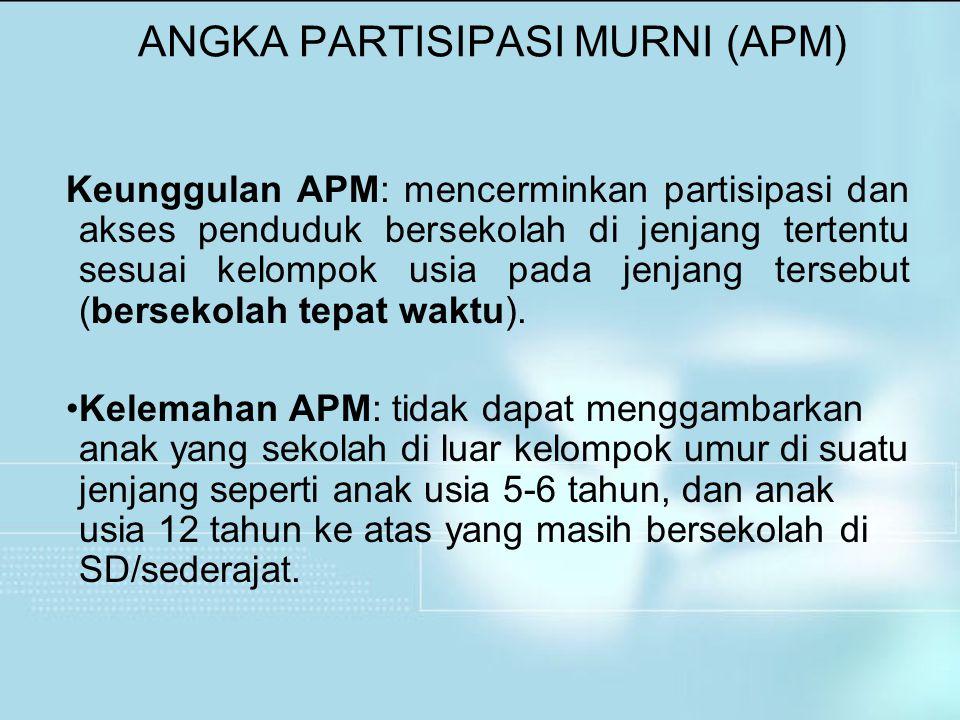 Keunggulan APM: mencerminkan partisipasi dan akses penduduk bersekolah di jenjang tertentu sesuai kelompok usia pada jenjang tersebut (bersekolah tepa