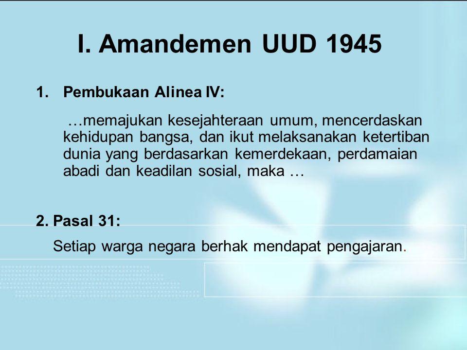 1.Pembukaan Alinea IV: …memajukan kesejahteraan umum, mencerdaskan kehidupan bangsa, dan ikut melaksanakan ketertiban dunia yang berdasarkan kemerdeka