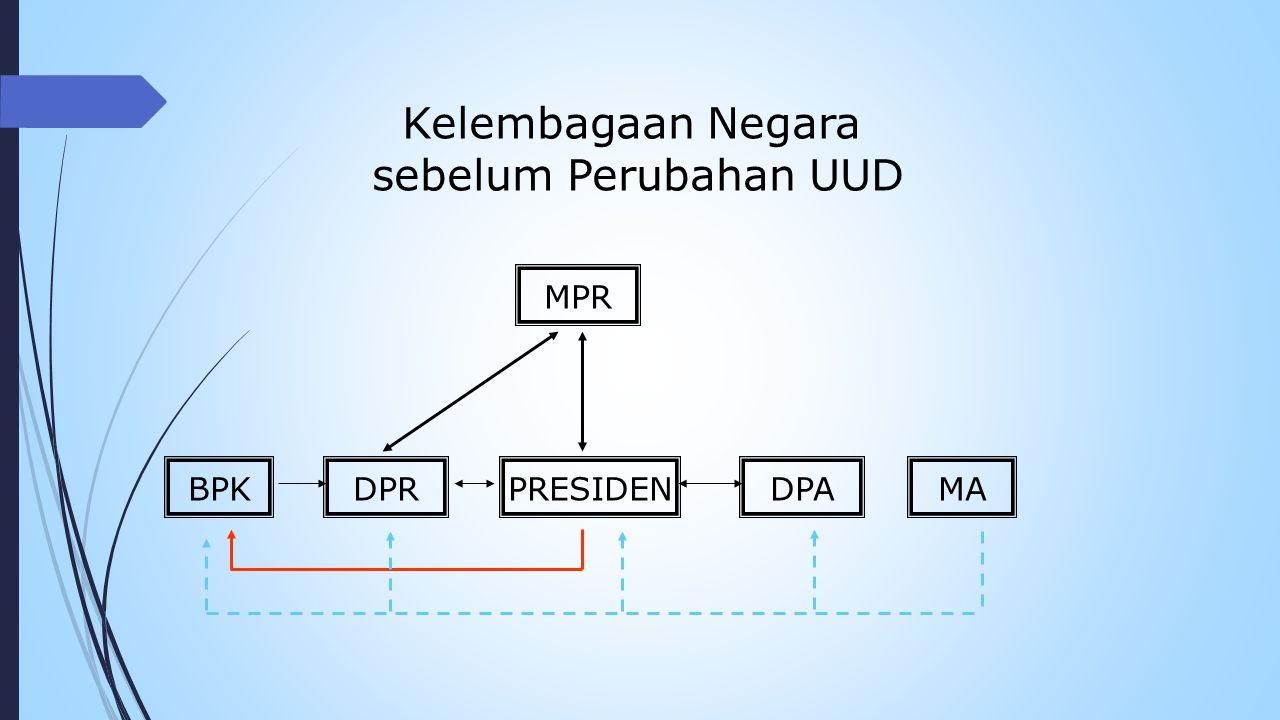 MPR PRESIDENDPRBPKDPAMA Kelembagaan Negara sebelum Perubahan UUD