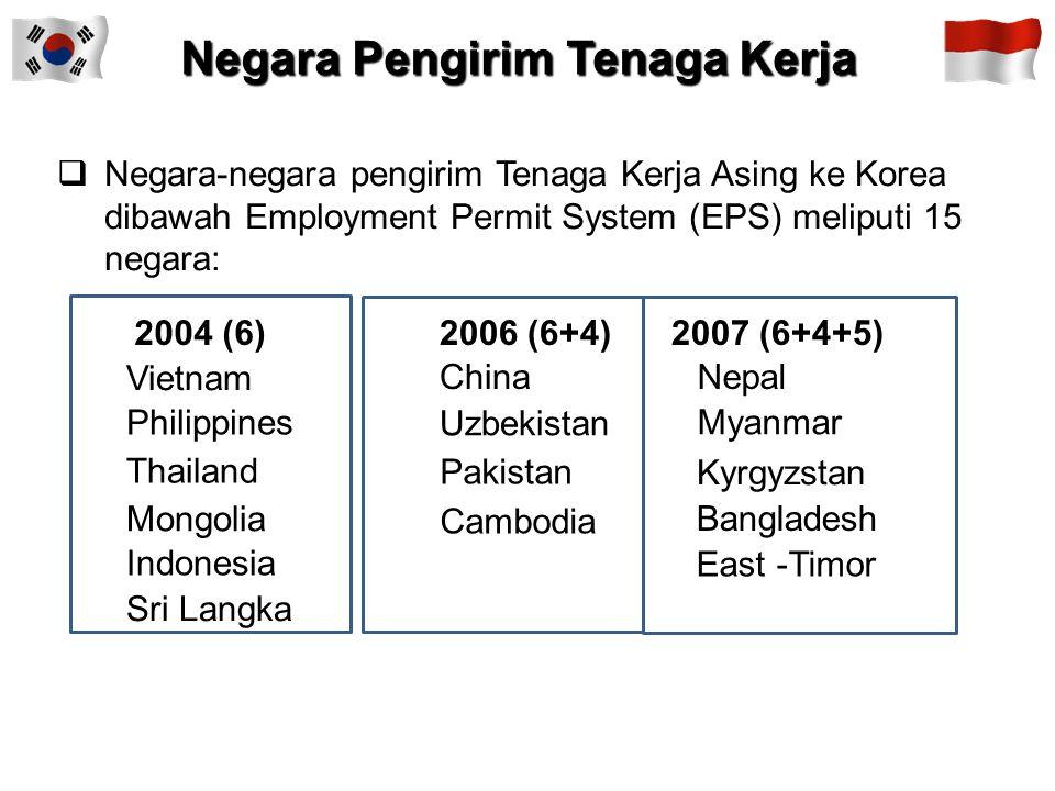 EPS adalah suatu sistem perekrutan dan penempatan tenaga kerja asing di Korea secara legal yang dibangun Pemerintah Republik Korea untuk memenuhi kebu
