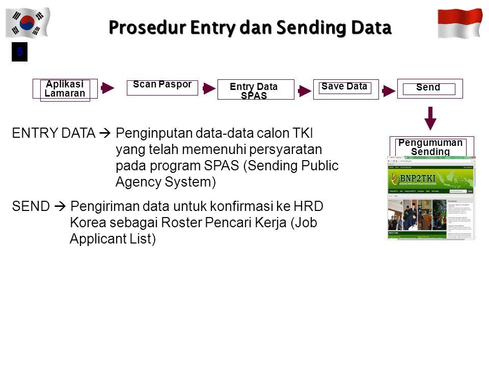 Prosedur Validasi Dokumen Lamaran (Entry dan Sending) Palsu Entry data & Sending Referensi Data dan photo Pengecekan photo Dokumen CTKI Tidak lengkap