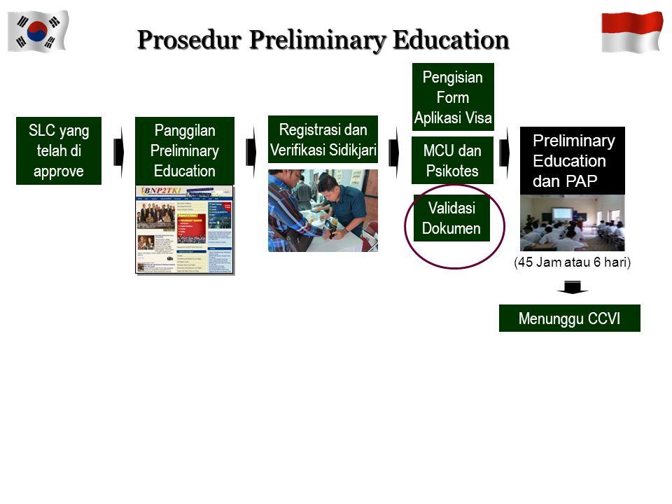 Materi Preliminary Education 1.Pengenalan Budaya, etika dan adat istiadat Korea, sejarah serta makanan sehari-hari di Korea 2. Pengenalan Employment P