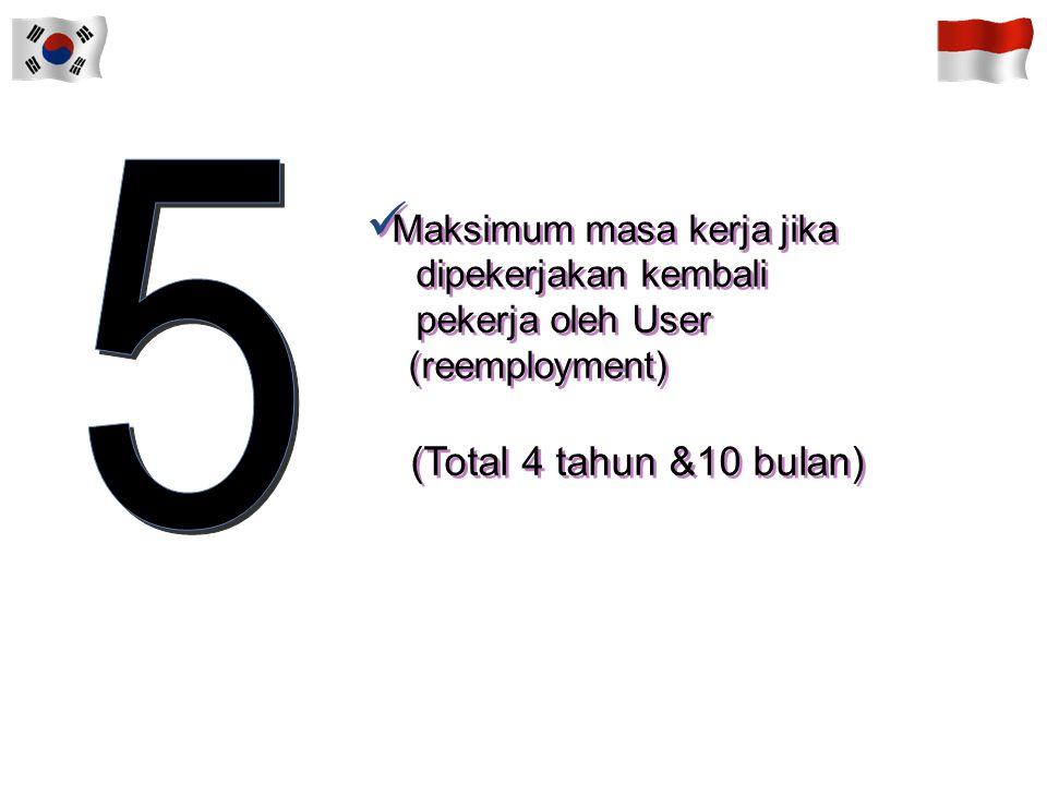 Upah Minimum pada Tahun 2014 - 5210 (won) : per jam - 41,680 (won) : 8 jam per hari - 1,088,890 (won) per bulan : (40 jam per minggu) ▶ Setara dengan