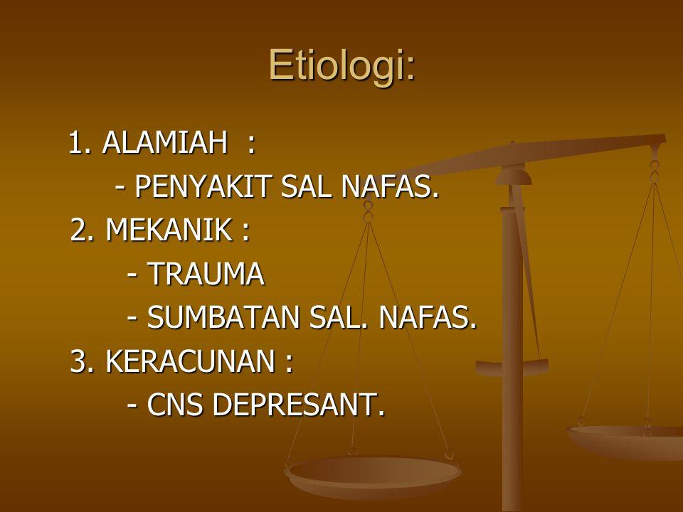 Etiologi: 1. ALAMIAH : - PENYAKIT SAL NAFAS. - PENYAKIT SAL NAFAS. 2. MEKANIK : 2. MEKANIK : - TRAUMA - TRAUMA - SUMBATAN SAL. NAFAS. - SUMBATAN SAL.