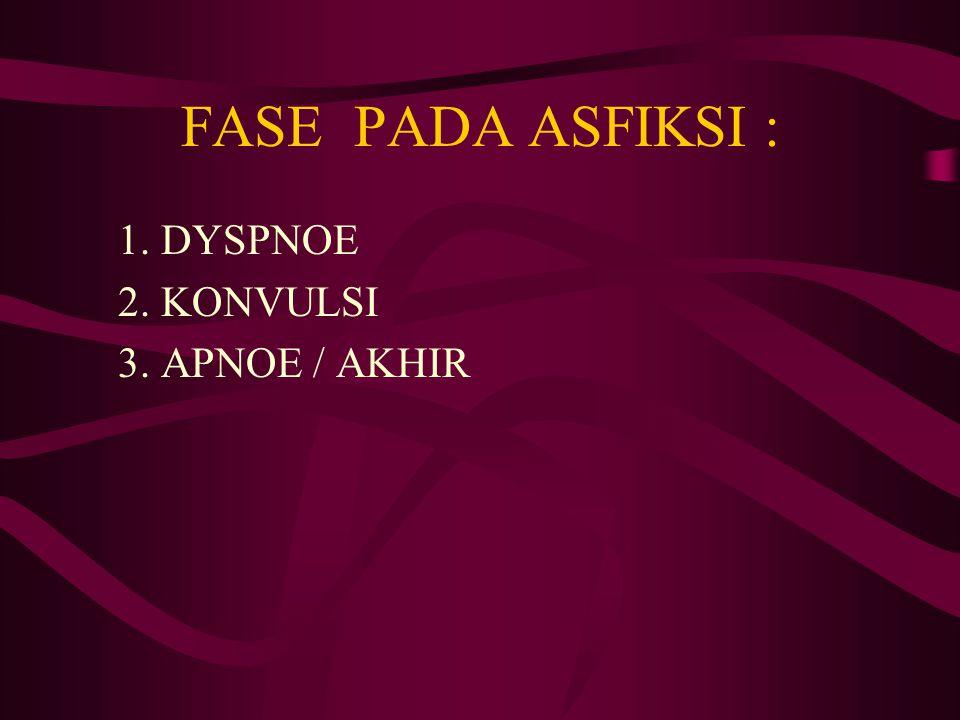 FASE PADA ASFIKSI : 1. DYSPNOE 2. KONVULSI 3. APNOE / AKHIR