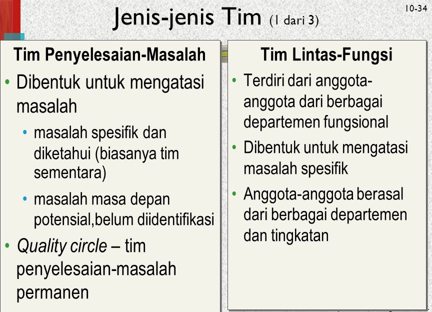 McGraw-Hill/Irwin© 2005 The McGraw-Hill Companies, Inc. All rights reserved. 10-34 Jenis-jenis Tim (1 dari 3) ‏ Tim Penyelesaian-Masalah Dibentuk untu