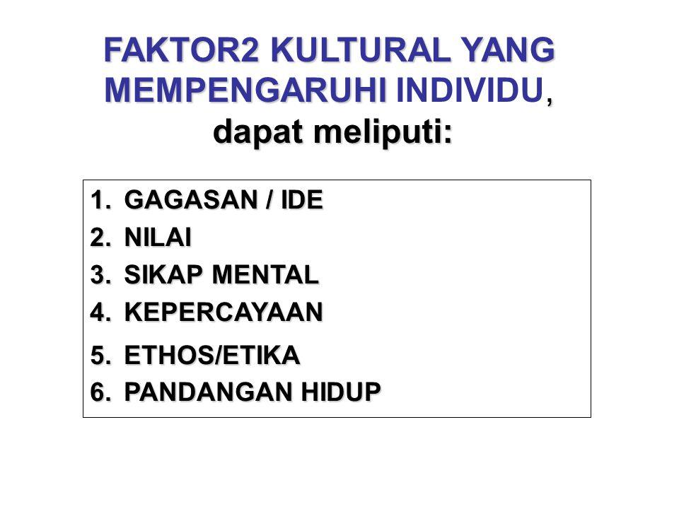 FAKTOR2 KULTURAL YANG MEMPENGARUHI, FAKTOR2 KULTURAL YANG MEMPENGARUHI INDIVIDU, dapat meliputi: dapat meliputi: 1.GAGASAN / IDE 2.NILAI 3.SIKAP MENTA