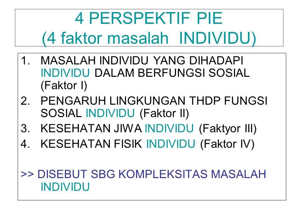 4 PERSPEKTIF PIE (4 faktor masalah INDIVIDU) 1.MASALAH INDIVIDU YANG DIHADAPI INDIVIDU DALAM BERFUNGSI SOSIAL (Faktor I) 2.PENGARUH LINGKUNGAN THDP FU