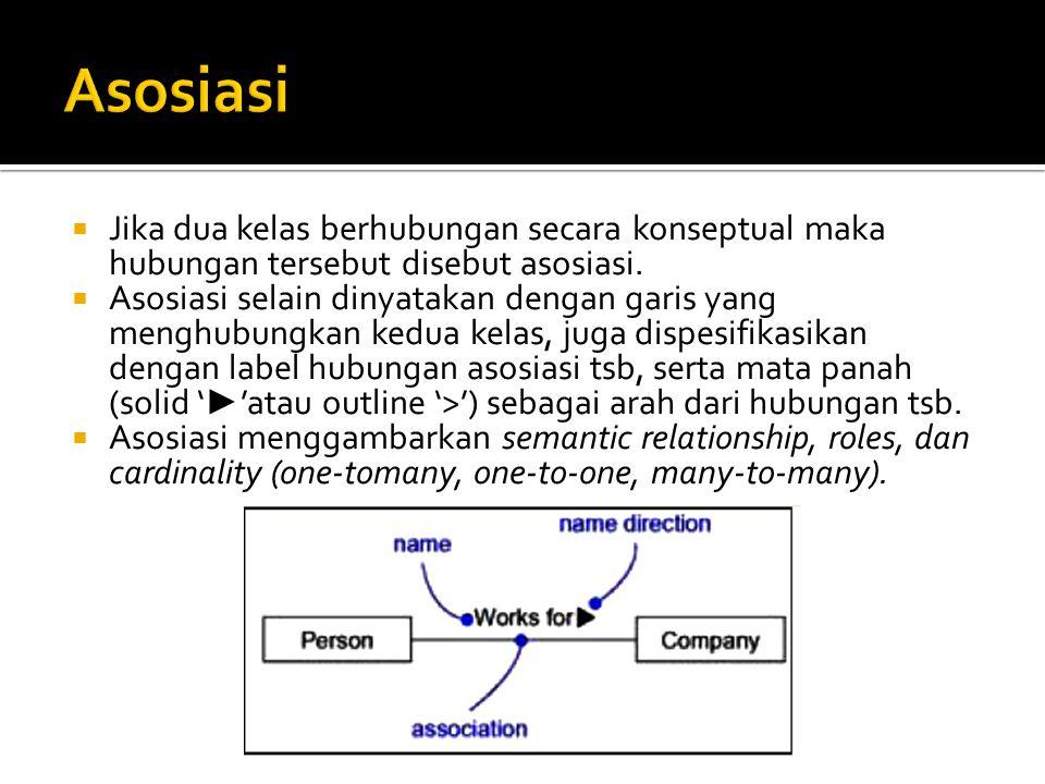  Jika dua kelas berhubungan secara konseptual maka hubungan tersebut disebut asosiasi.  Asosiasi selain dinyatakan dengan garis yang menghubungkan k