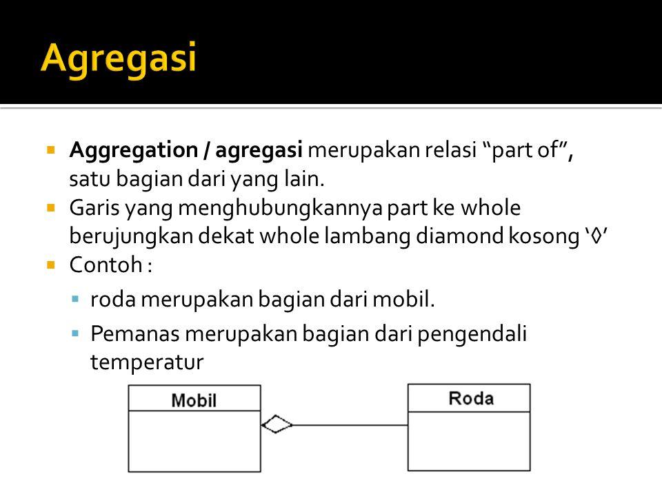 """ Aggregation / agregasi merupakan relasi """"part of"""", satu bagian dari yang lain.  Garis yang menghubungkannya part ke whole berujungkan dekat whole l"""