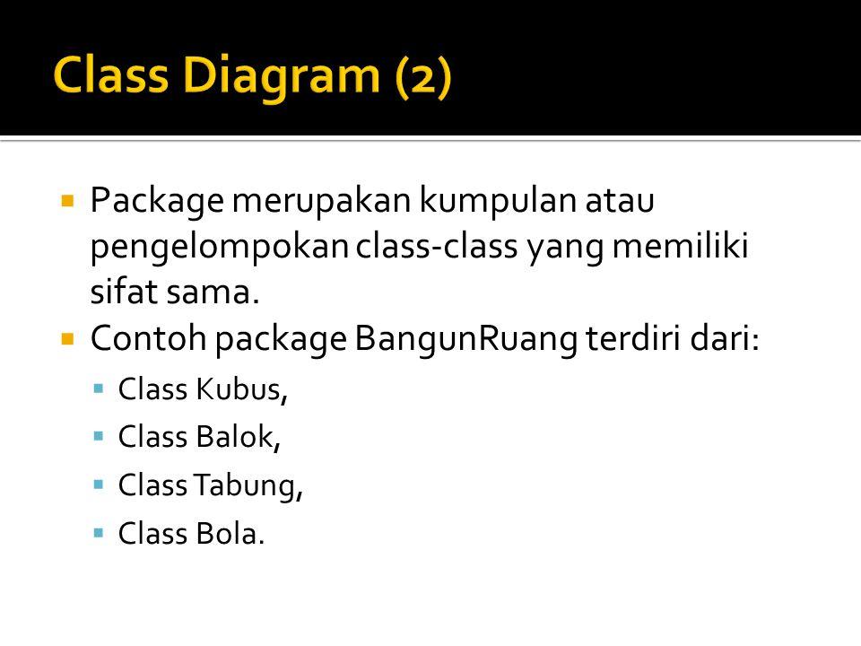  Package merupakan kumpulan atau pengelompokan class-class yang memiliki sifat sama.  Contoh package BangunRuang terdiri dari:  Class Kubus,  Clas
