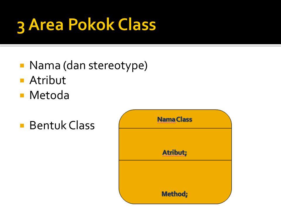  Nama (dan stereotype)  Atribut  Metoda  Bentuk Class
