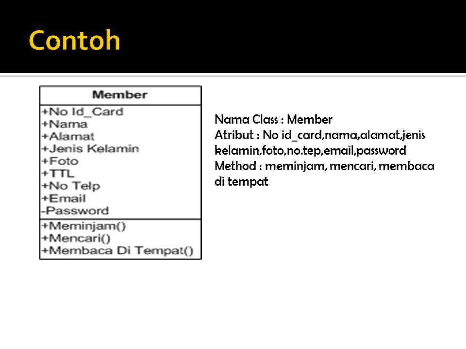 Nama Class : Member Atribut : No id_card,nama,alamat,jenis kelamin,foto,no.tep,email,password Method : meminjam, mencari, membaca di tempat