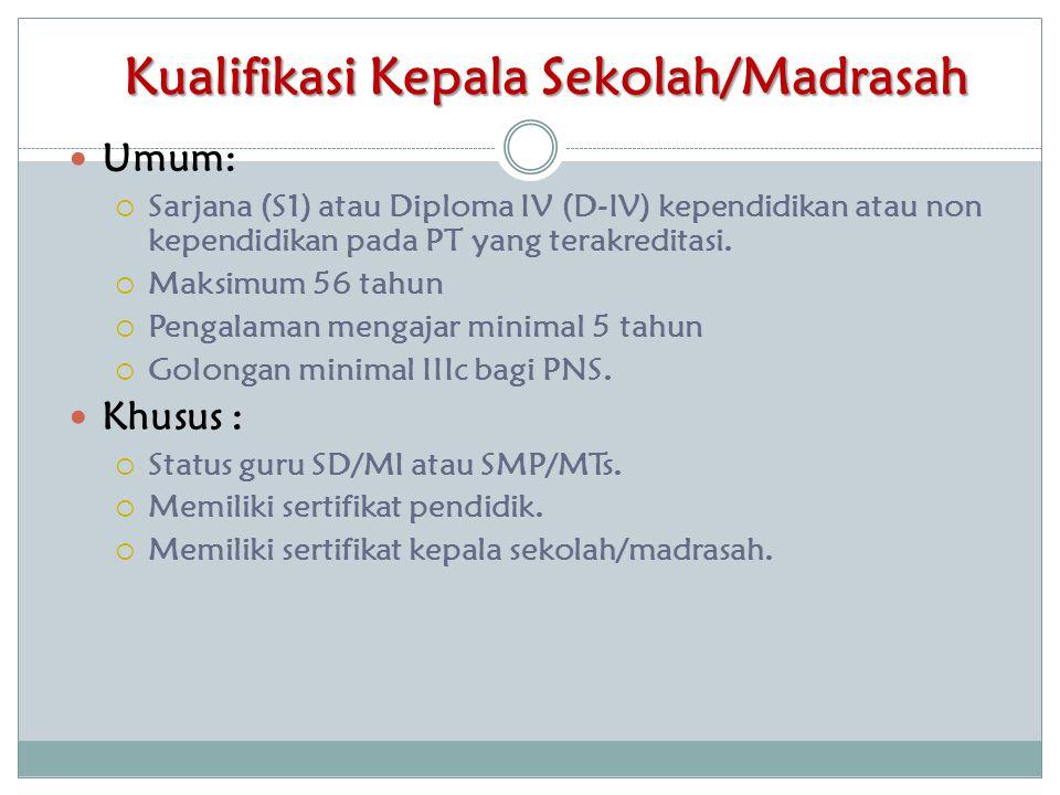 Umum:  Sarjana (S1) atau Diploma IV (D-IV) kependidikan atau non kependidikan pada PT yang terakreditasi.  Maksimum 56 tahun  Pengalaman mengajar m