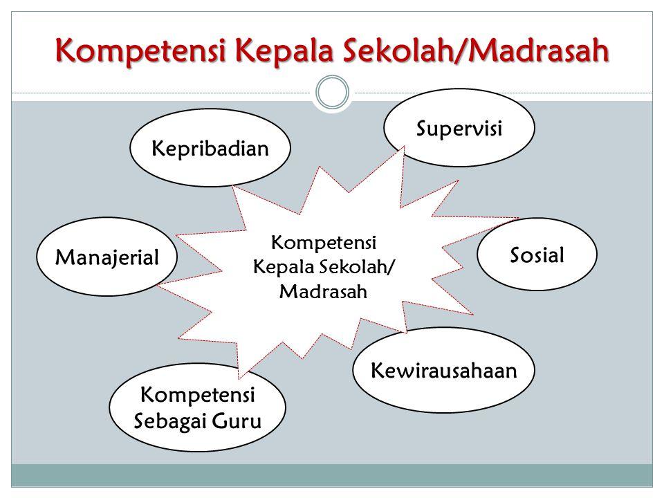 Kepribadian Kompetensi Sebagai Guru Manajerial Kewirausahaan Supervisi Sosial Kompetensi Kepala Sekolah/ Madrasah Kompetensi Kepala Sekolah/Madrasah