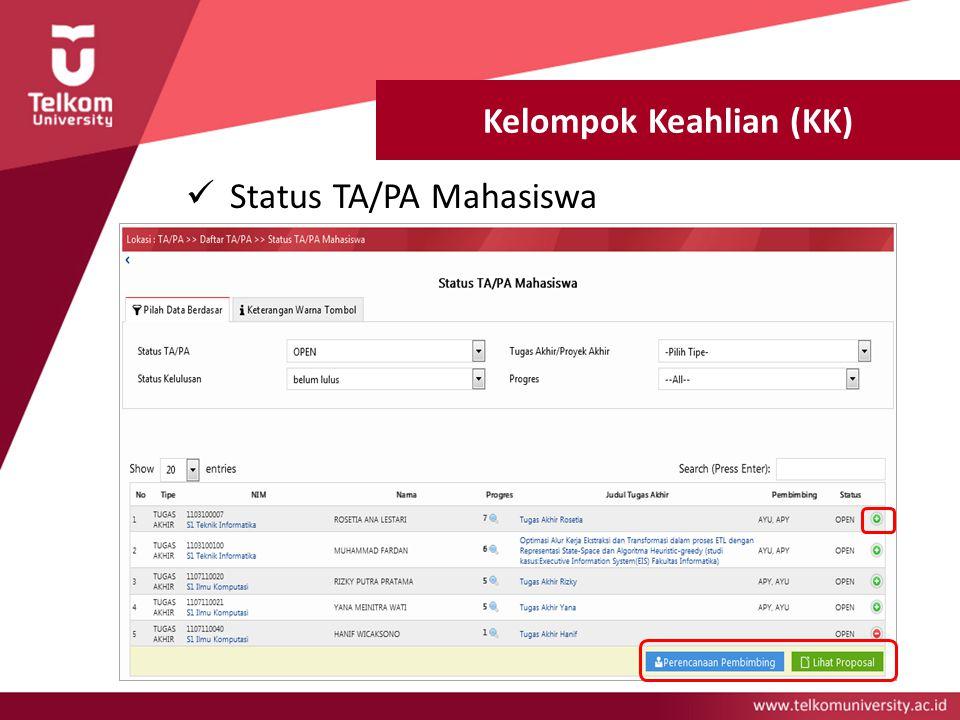 Status TA/PA Mahasiswa