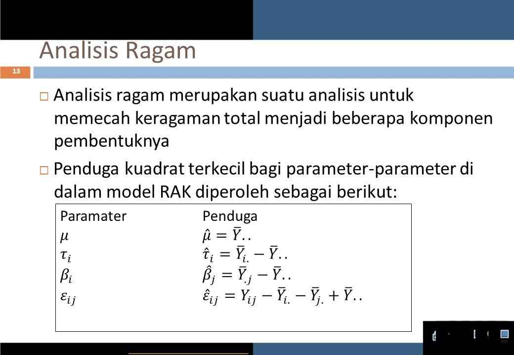 13 Analisis Ragam  Analisis ragam merupakan suatu analisis untuk memecah keragaman total menjadi beberapa komponen pembentuknya  Penduga kuadrat terkecil bagi parameter-parameter di dalam model RAK diperoleh sebagai berikut: