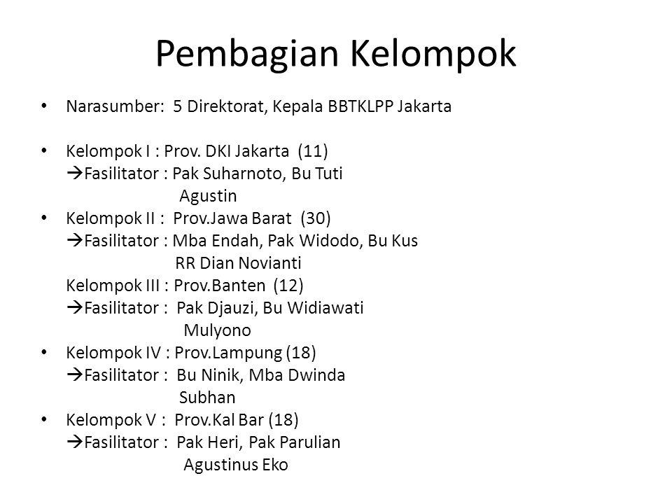 Pembagian Kelompok Narasumber: 5 Direktorat, Kepala BBTKLPP Jakarta Kelompok I : Prov. DKI Jakarta (11)  Fasilitator : Pak Suharnoto, Bu Tuti Agustin