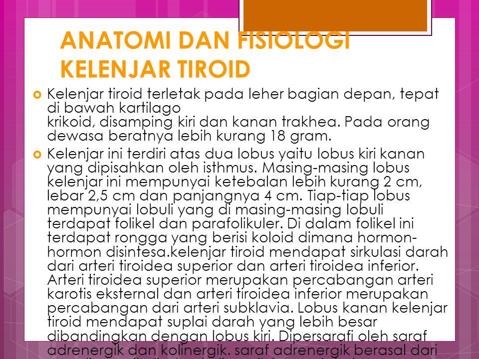 ANATOMI DAN FISIOLOGI KELENJAR TIROID  Kelenjar tiroid terletak pada leher bagian depan, tepat di bawah kartilago krikoid, disamping kiri dan kanan t