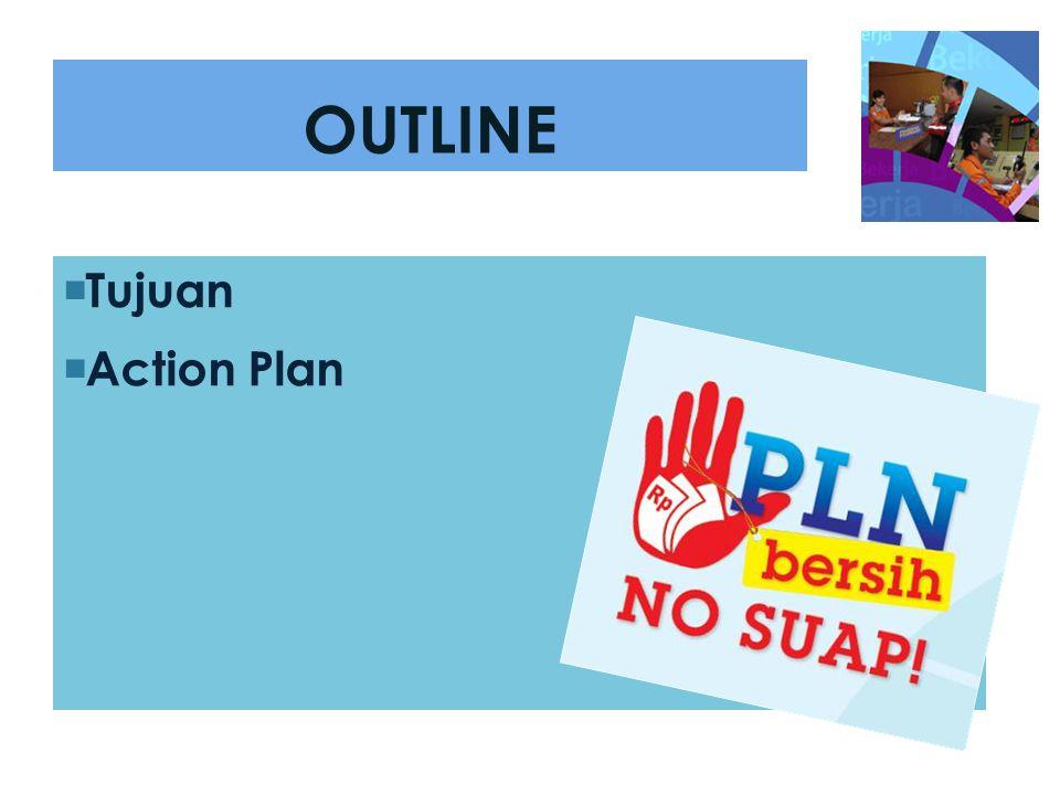 OUTLINE  Tujuan  Action Plan