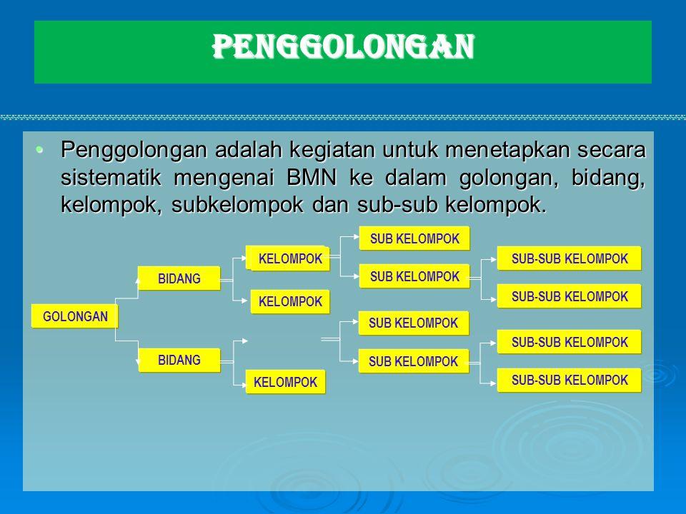 PENGGOLONGAN Penggolongan adalah kegiatan untuk menetapkan secara sistematik mengenai BMN ke dalam golongan, bidang, kelompok, subkelompok dan sub-sub