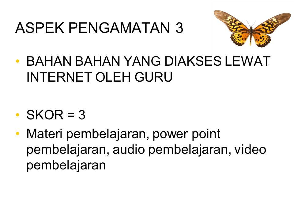ASPEK PENGAMATAN 3 BAHAN BAHAN YANG DIAKSES LEWAT INTERNET OLEH GURU SKOR = 3 Materi pembelajaran, power point pembelajaran, audio pembelajaran, video