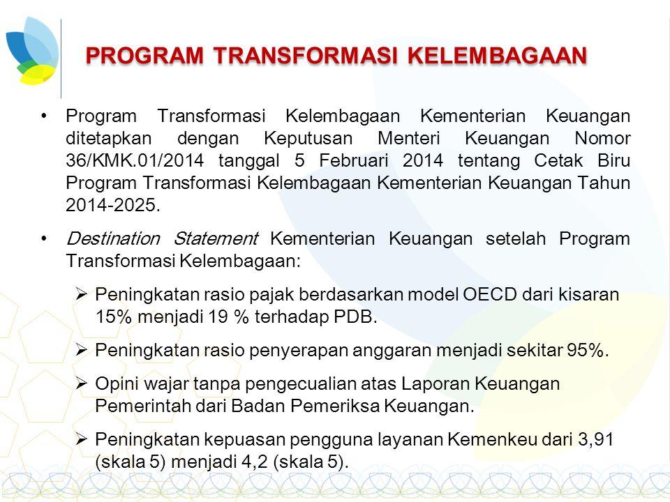 Program Transformasi Kelembagaan Kementerian Keuangan ditetapkan dengan Keputusan Menteri Keuangan Nomor 36/KMK.01/2014 tanggal 5 Februari 2014 tentan