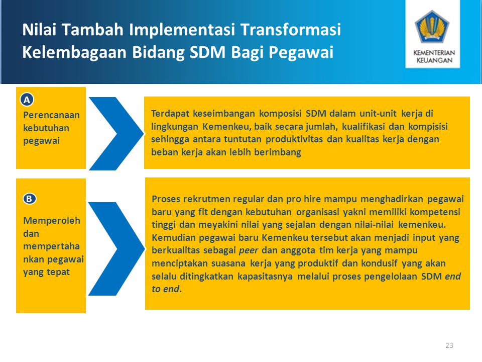 Nilai Tambah Implementasi Transformasi Kelembagaan Bidang SDM Bagi Pegawai Terdapat keseimbangan komposisi SDM dalam unit-unit kerja di lingkungan Kem
