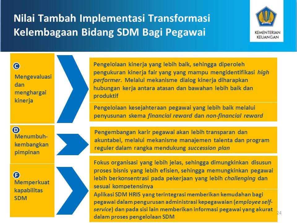 Nilai Tambah Implementasi Transformasi Kelembagaan Bidang SDM Bagi Pegawai Pengelolaan kesejahteraan pegawai yang lebih baik melalui penyusunan skema