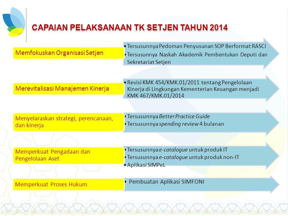 CAPAIAN PELAKSANAAN TK SETJEN TAHUN 2014 Tersusunnya Pedoman Penyusunan SOP Berformat RASCI Tersusunnya Naskah Akademik Pembentukan Deputi dan Sekreta