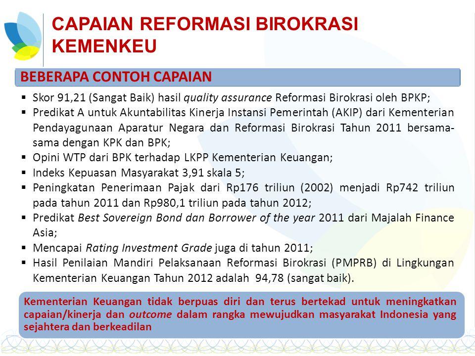 KEMENTERIAN KEUANGAN REPUBLIK INDONESIA Central Transformation Office   CTO 28