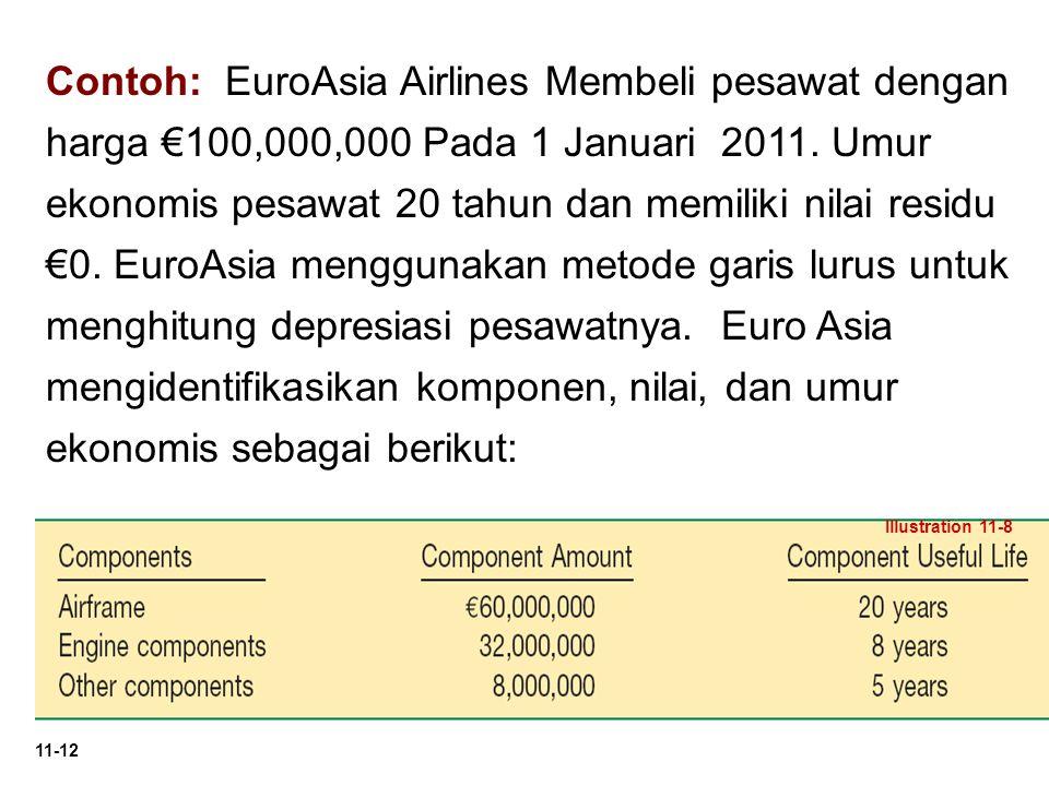 11-12 Contoh: EuroAsia Airlines Membeli pesawat dengan harga €100,000,000 Pada 1 Januari 2011. Umur ekonomis pesawat 20 tahun dan memiliki nilai resid
