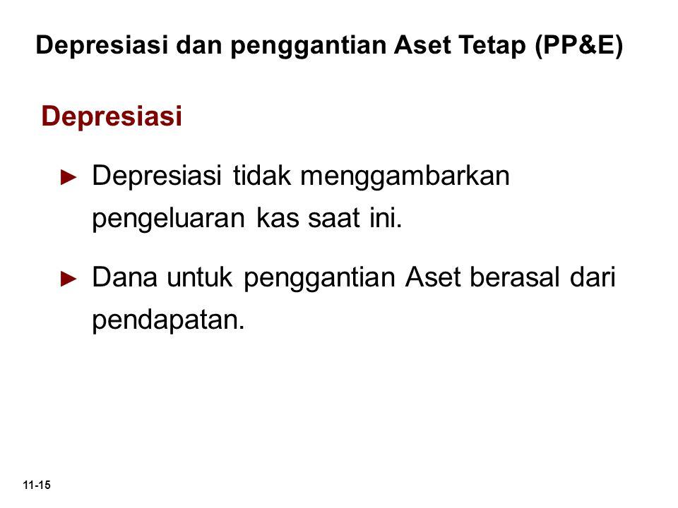 11-15 Depresiasi dan penggantian Aset Tetap (PP&E) Depresiasi ► ► Depresiasi tidak menggambarkan pengeluaran kas saat ini. ► ► Dana untuk penggantian