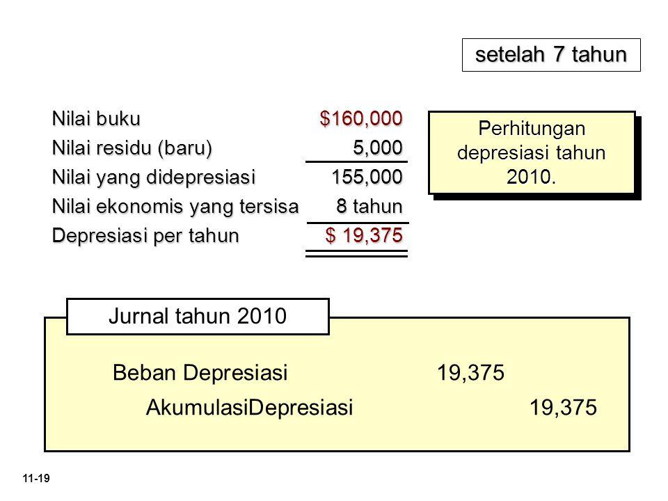 11-19 setelah 7 tahun Nilai buku $160,000 Nilai residu (baru) 5,000 Nilai yang didepresiasi155,000 Nilai ekonomis yang tersisa 8 tahun Depresiasi per