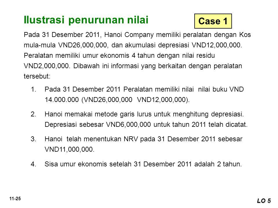 11-25 LO 5 Pada 31 Desember 2011, Hanoi Company memiliki peralatan dengan Kos mula-mula VND26,000,000, dan akumulasi depresiasi VND12,000,000. Peralat