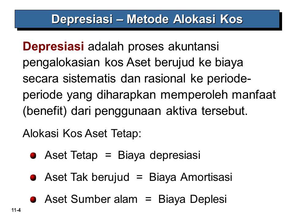 11-4 Alokasi Kos Aset Tetap: Aset Tetap = Biaya depresiasi Aset Tak berujud = Biaya Amortisasi Aset Sumber alam = Biaya Deplesi Depresiasi adalah pros