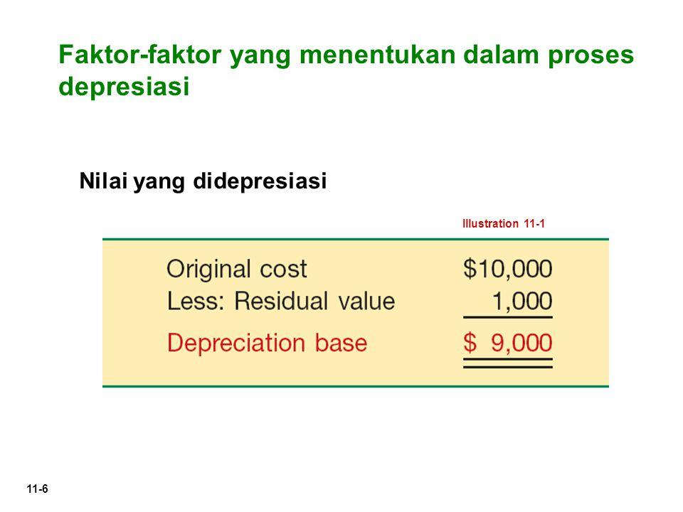 11-6 Nilai yang didepresiasi Illustration 11-1 Faktor-faktor yang menentukan dalam proses depresiasi