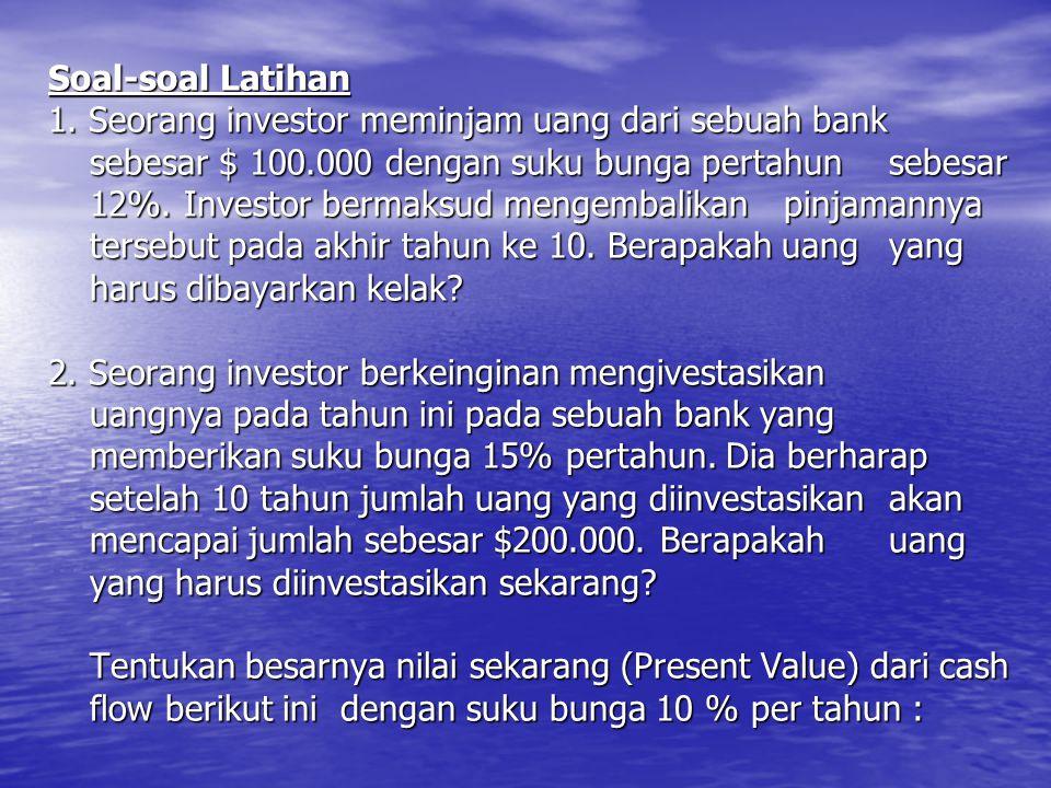 Soal-soal Latihan 1. Seorang investor meminjam uang dari sebuah bank sebesar $ 100.000 dengan suku bunga pertahun sebesar 12%. Investor bermaksud meng