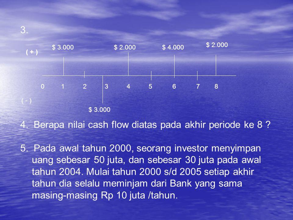 0 1 2 3 4 5 6 7 8 ( + ) ( - ) $ 3.000 $ 2.000 $ 4.000 $ 2.000 4. Berapa nilai cash flow diatas pada akhir periode ke 8 ? 5. Pada awal tahun 2000, seor